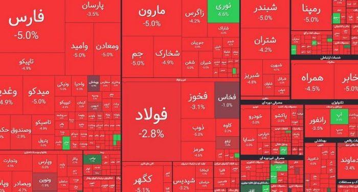 Le marché boursier iranien