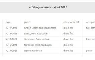 meurtres-arbitraires